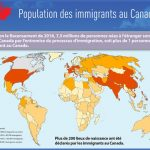 Carte du monde illustrant les pays d'origine des pays des immigrants vivant au Canada suite au Recensement 2016