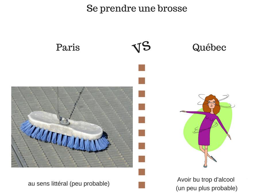 Paris, Québec, différences