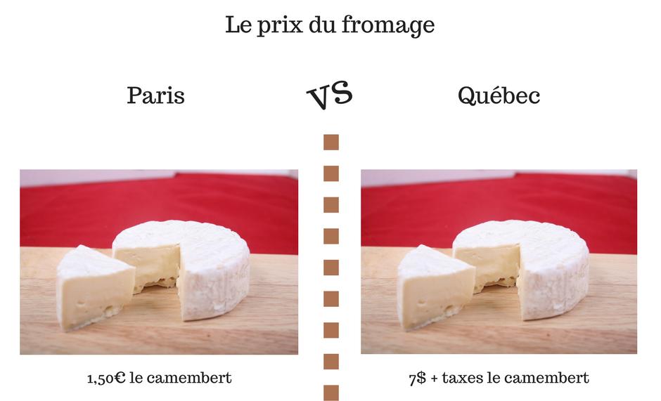 fromage, prix, Québec, Pris