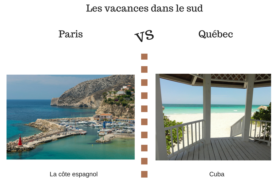 Vacances, Paris, Québec