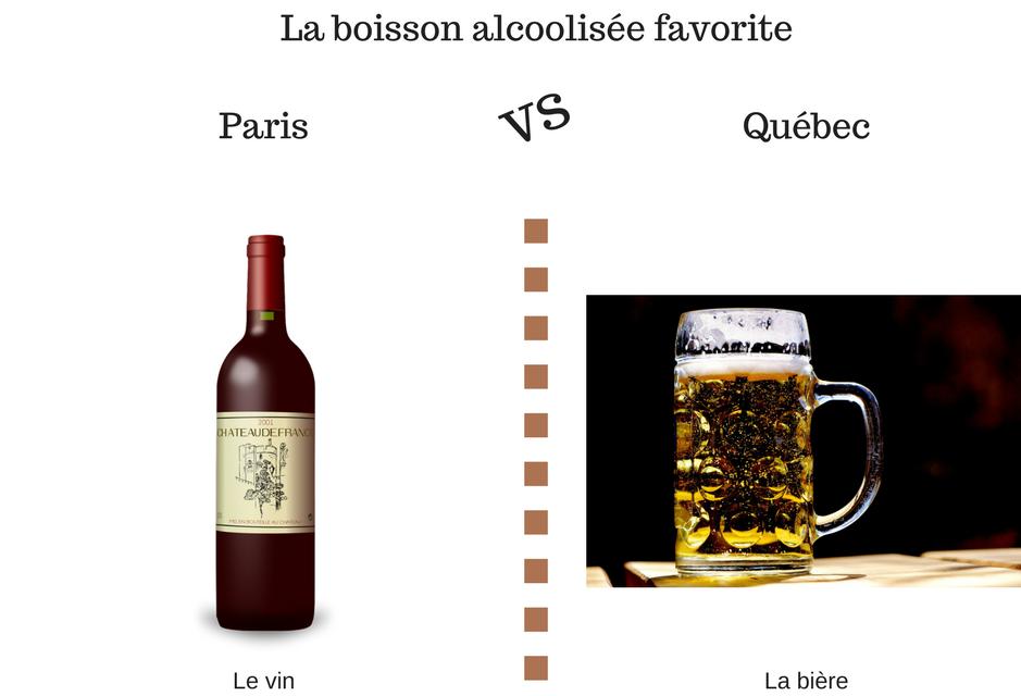 vin-bière-Québec-Paris
