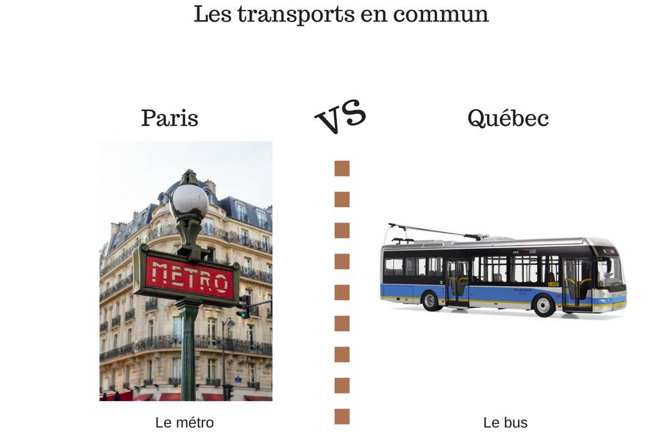 bus, métro, québec, paris