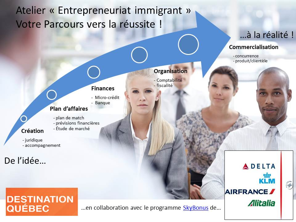 Parcours Entrepreneur Immigrant Quebec