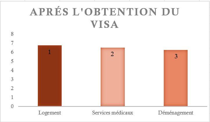 sondage,analyse,immigration,Québec