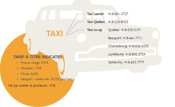 taxi_qc_2013