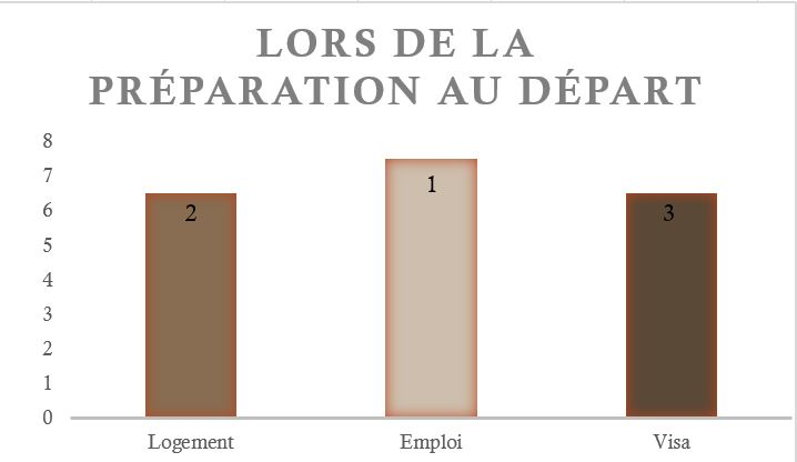 sondage, analyse, immigration, Québec