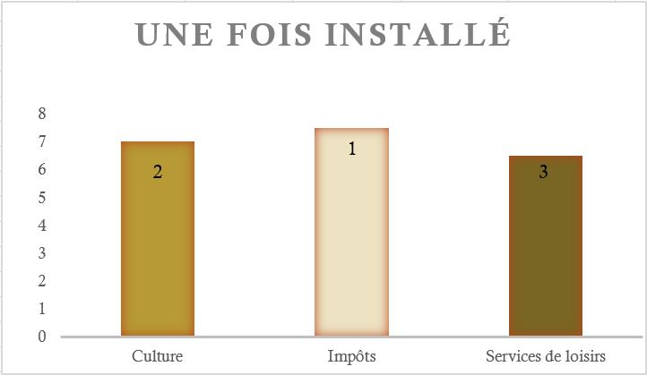 sondage, analyse, Québec, Immigration